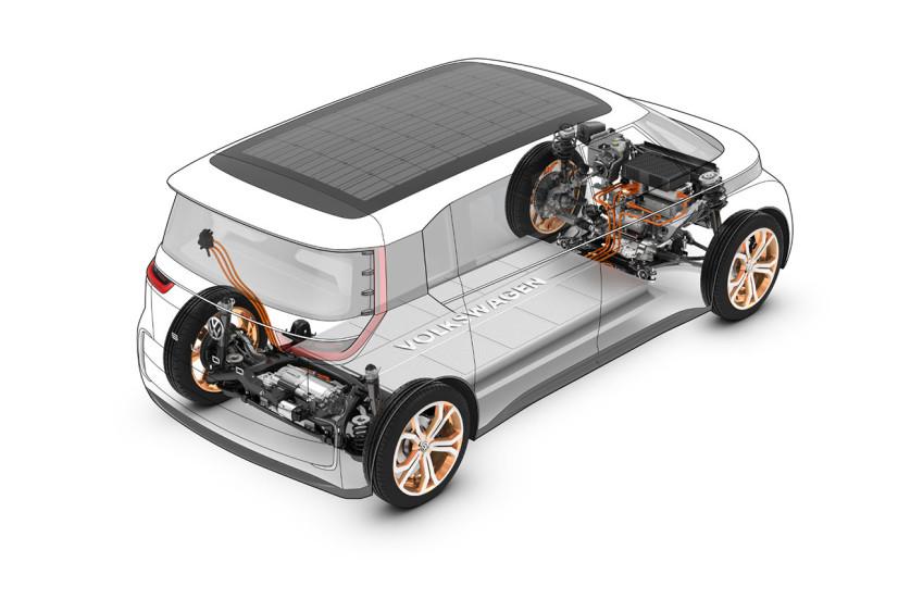VW Budd-e Concept moteurs électriques