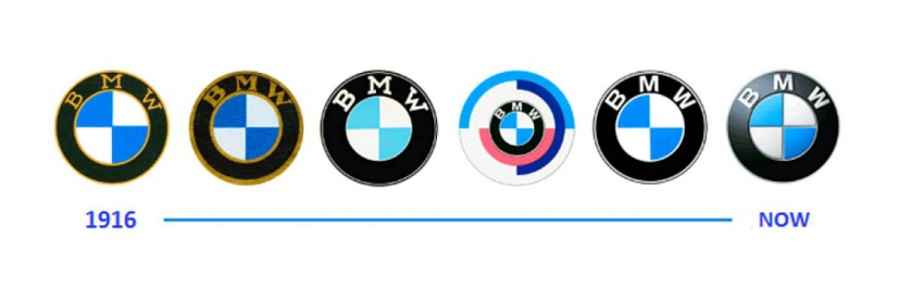 Evolution logo BMW