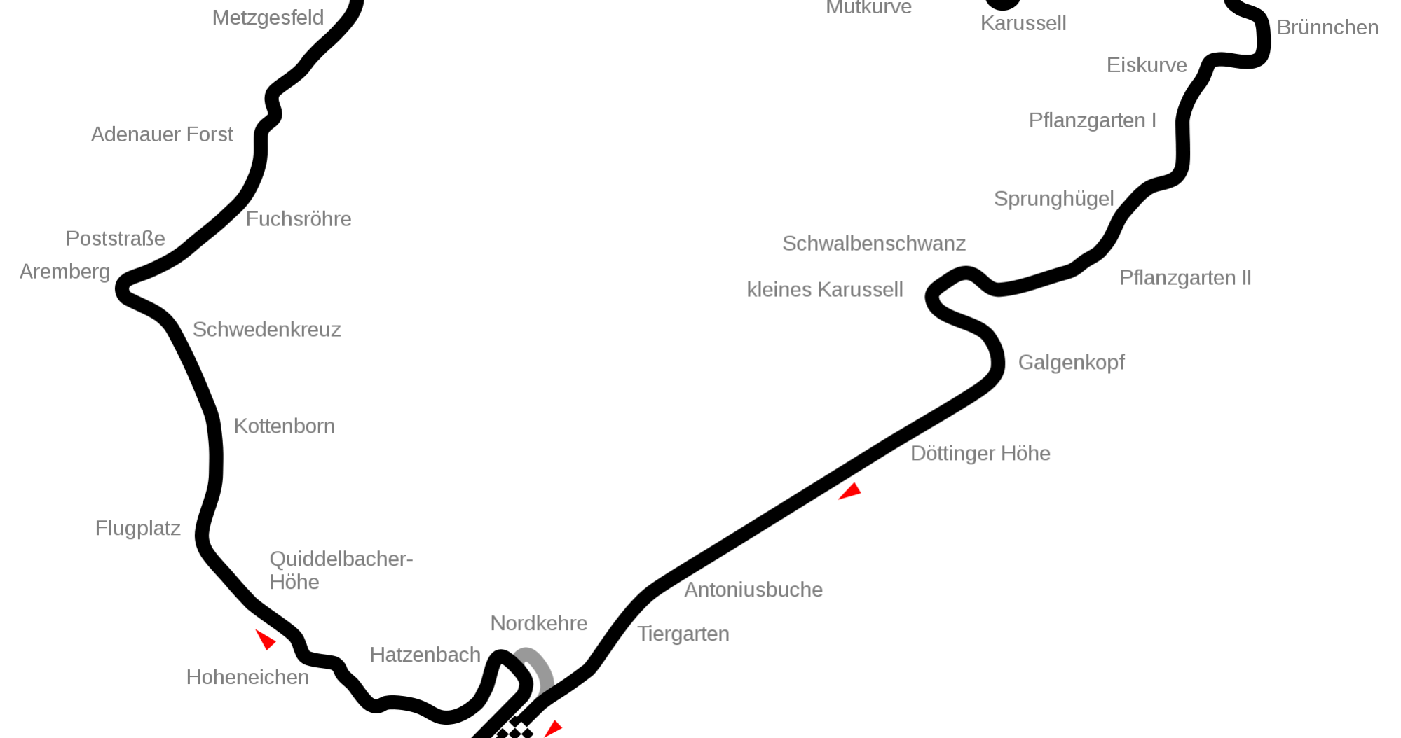 Tracé du circuit du Nurburgring